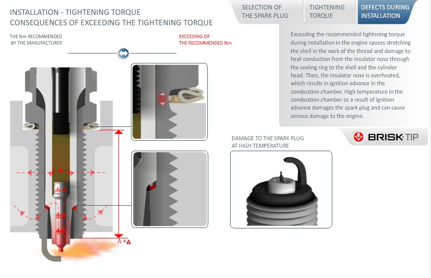 defects during spark plug installation