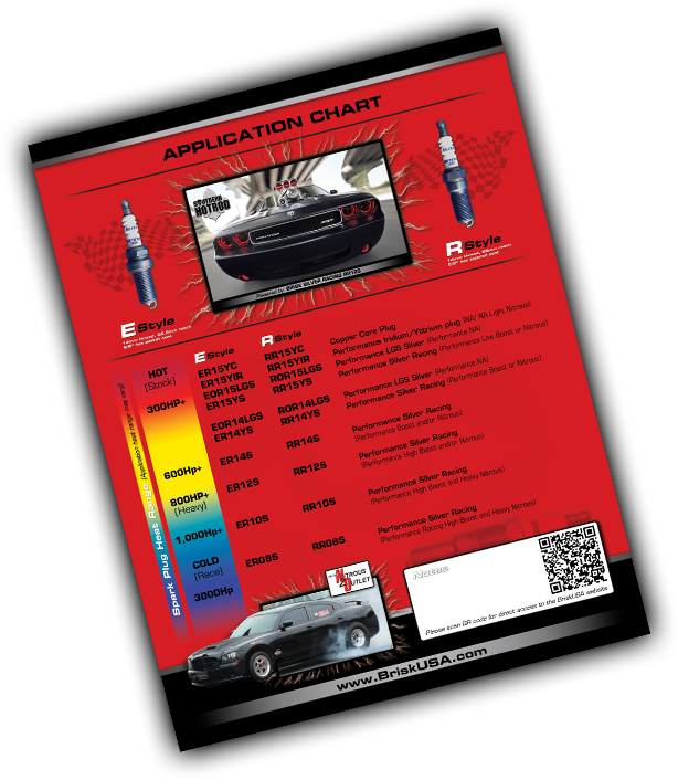 Brisk Silver Racing Spark Plug Online, High Performance Spark Plugs