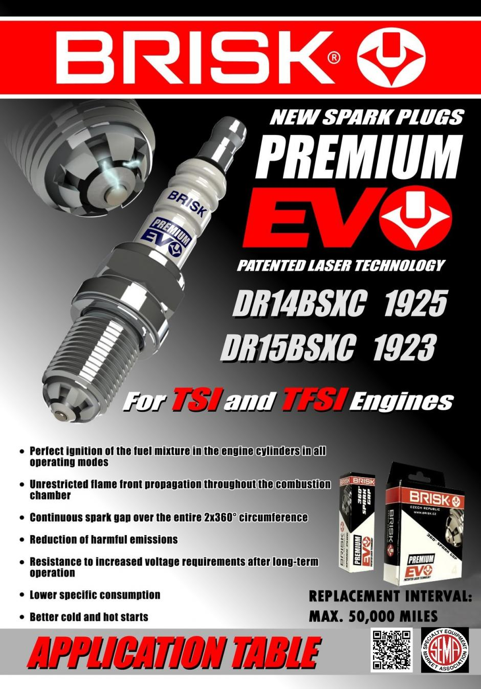 Brisk USA Evo Turbo High Performance Racing Spark Plugs